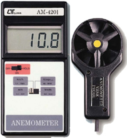Digital anemo meters
